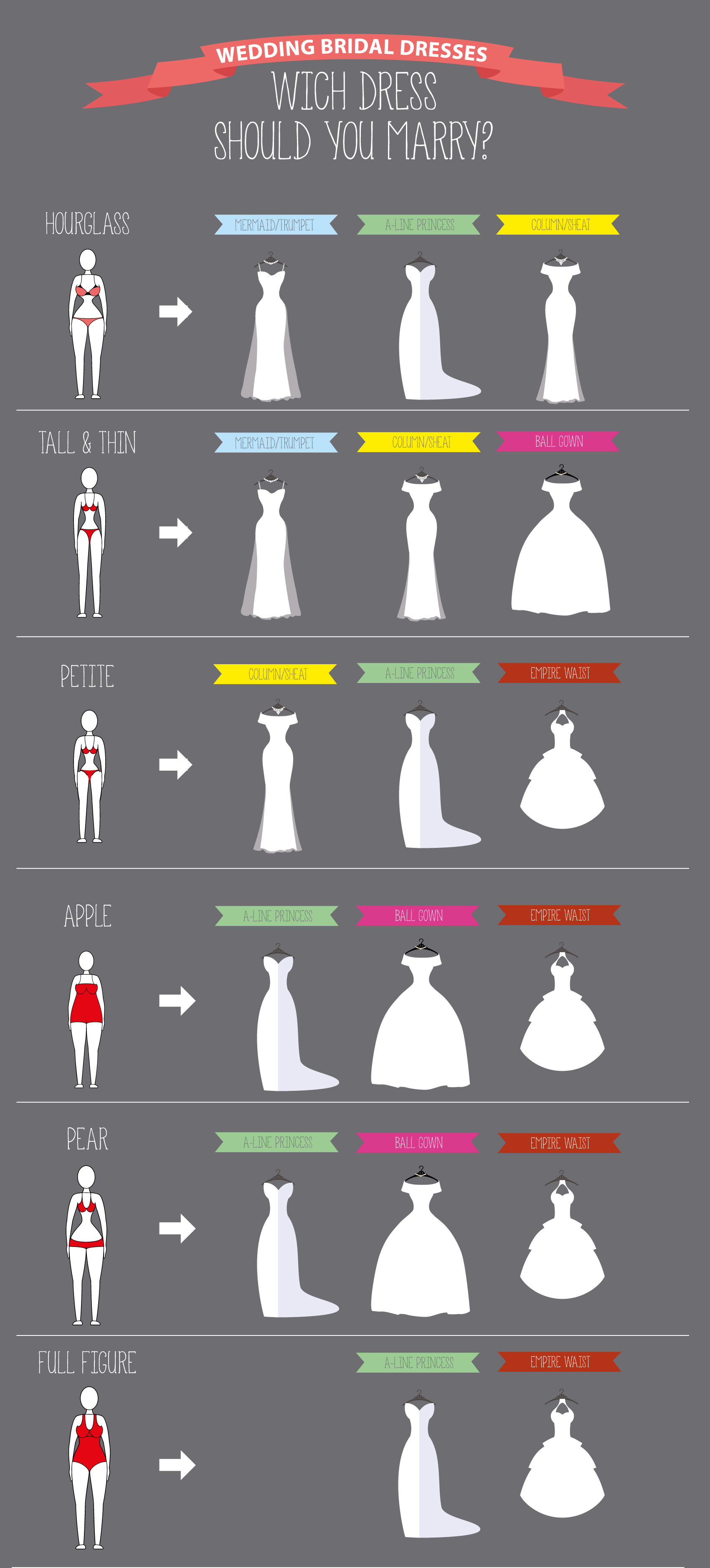 eca379f7f1 How-To Guide  Finding the Perfect Gown for Your Body Type - BridalPulse
