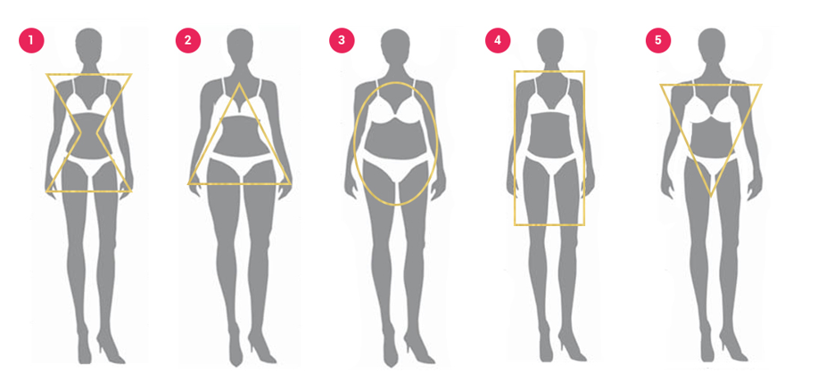 Guide To Finding Your Wedding Dress Body Type