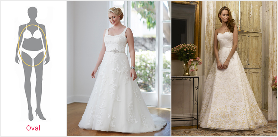 The Best Wedding Dress for Your Body Type - BridalPulse