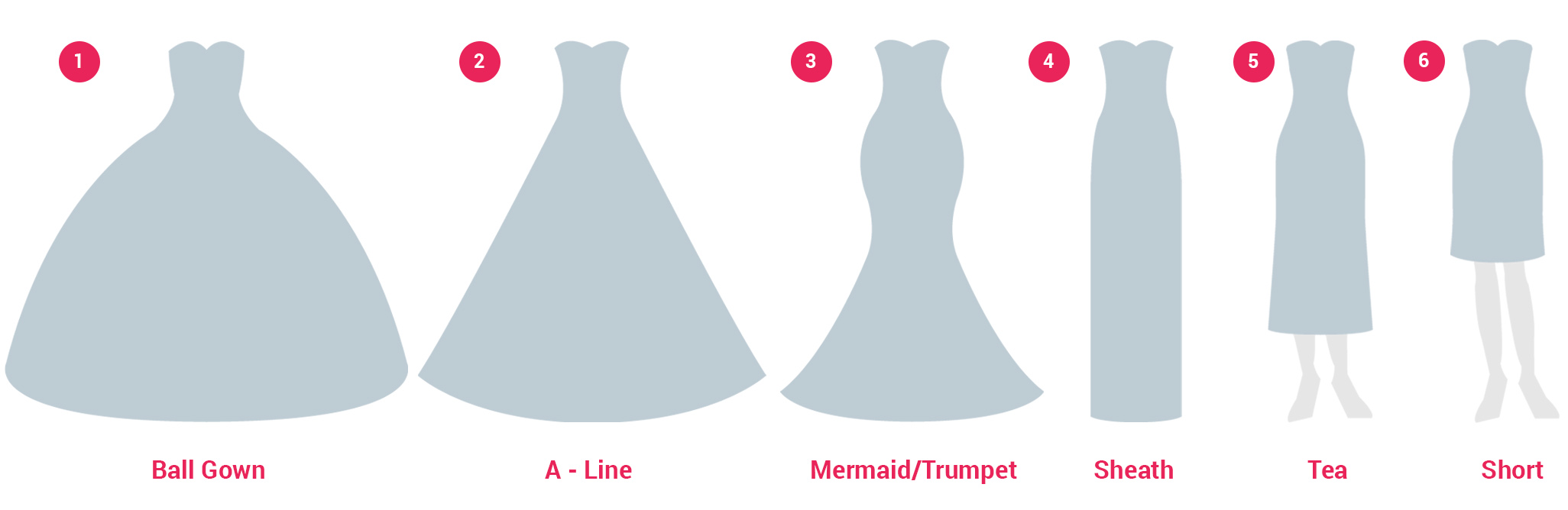The Definitive Guide To Wedding Dress Silhouettes Bridalpulse