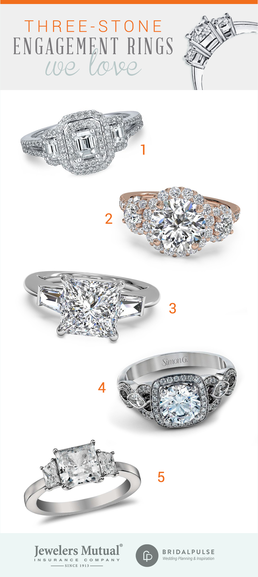 5 three stone engagement rings i love and why you should for Jewelers mutual personal jewelry insurance
